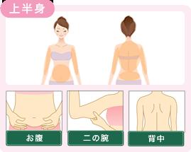 上半身キャビテーション施述部位:お腹、二の腕、背中